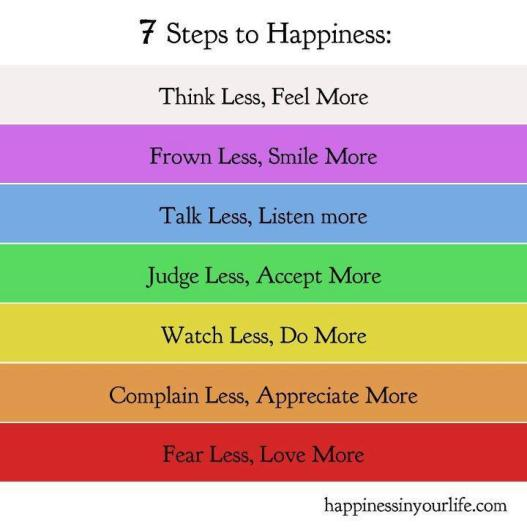 7 Steps to Happiness.jpg
