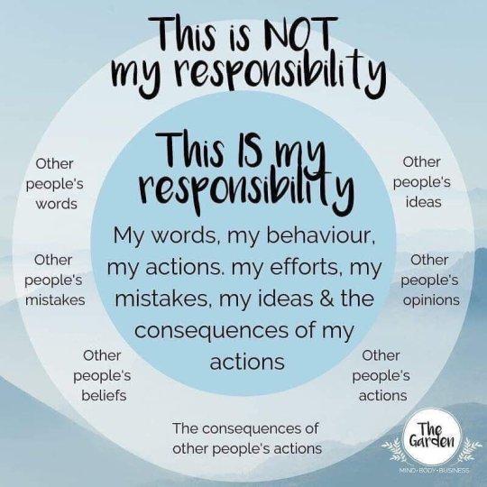 z-Responsibility